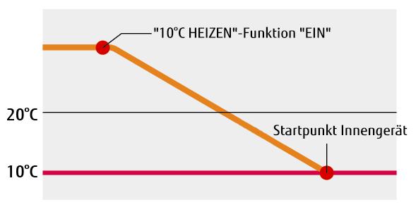 img-fcde-split-wall-hcop-10-heat-peration-01