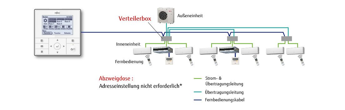 img-fcde-multi-8rooms-feature-system-configuration-01