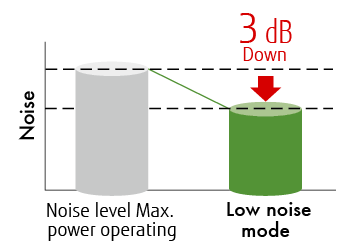 img-fcde-split-wall-std-low-noise-mode-for-outdoor-unit-01