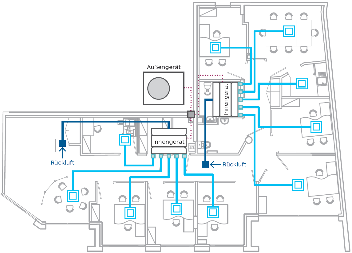 Mehrzonen-Kanaladapter-2